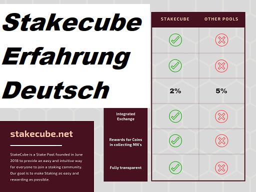 Stakecube Erfahrung deutsch