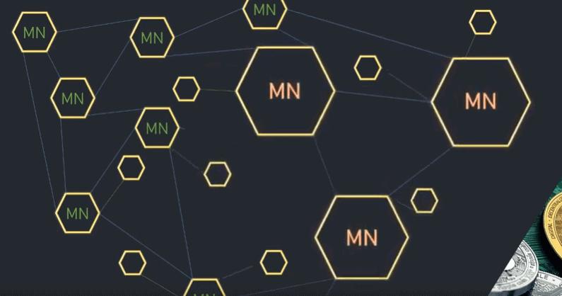 Masternodes Erklärung und Definition