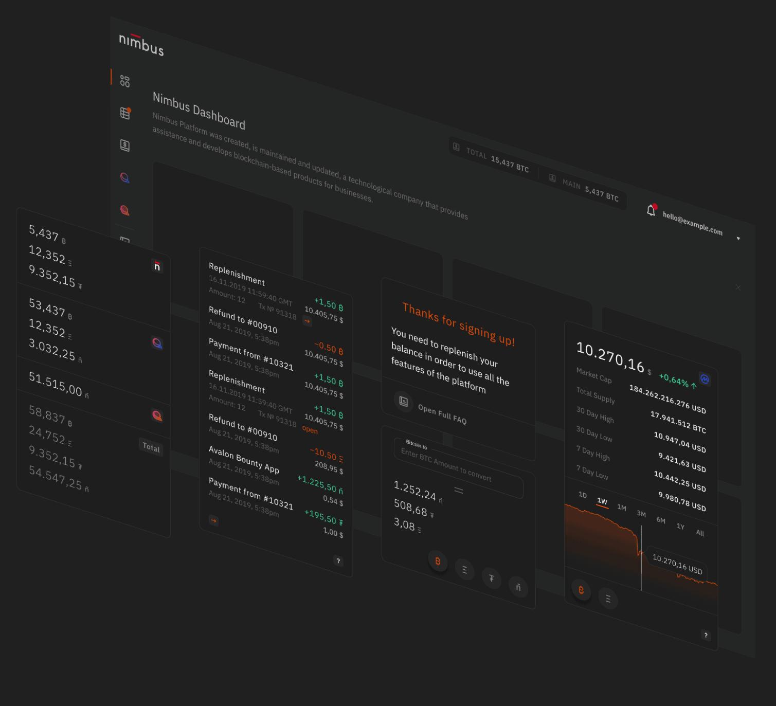 Nimbus Platform Erfahrungen