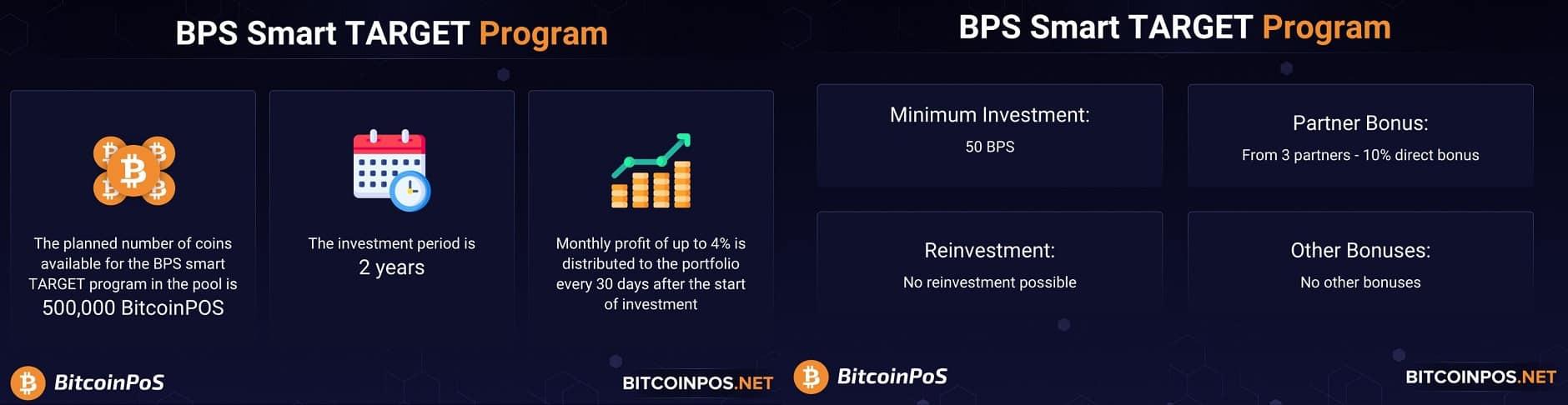 Stellarfund BitcoinPos mein Statement
